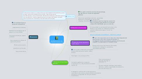 Mind Map: Aprendizaje autónomo: clave principal de la educación virtual