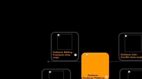 Mind Map: Getlancer - Freelancer Platforms