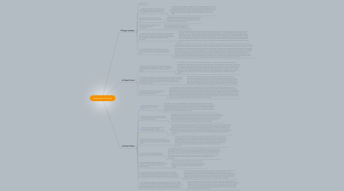 Mind Map: Presentation Planning