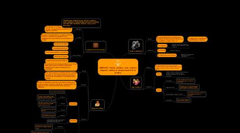Mind Map: DERECHO. Hecho Jurídico, Acto Jurídico, Negocio Jurídico e Interpretación de la prueba.
