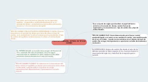 Mind Map: POLITICA CAMBIARIA, SISTEMA DE TIPO DE CAMBIO