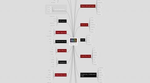 Mind Map: Web 2.0 Tools