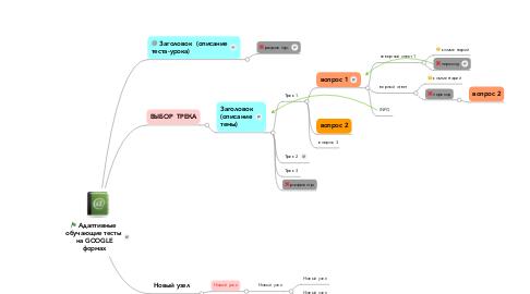 Mind Map: Адаптивные обучающие тесты  на GOOGLE  формах