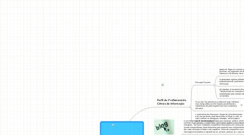 Mind Map: sintese dos trabalhos realizados na introdução á informática
