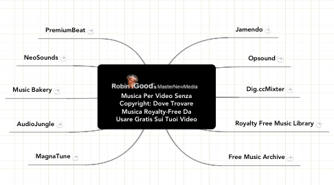 Mind Map: Musica Per Video Senza Copyright: Dove Trovare Musica Royalty-Free Da Usare Gratis Sui Tuoi Video