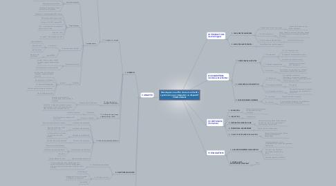 Mind Map: Développer une offre de cours collectifs synchrones pour intégration au dispositif FOAD existant