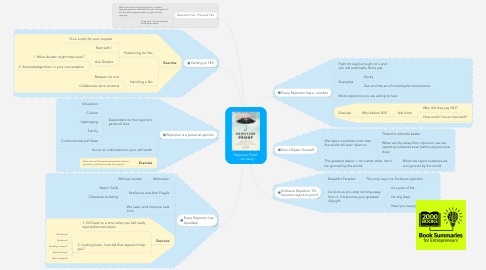 Mind Map: Rejection Proof  - Jia Jiang