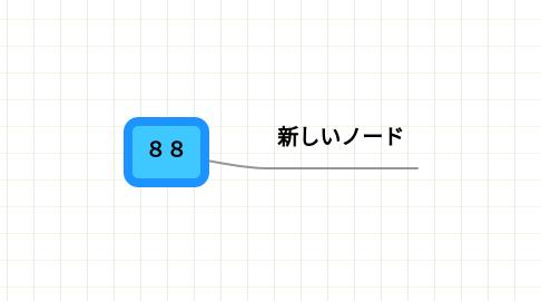 Mind Map: 88