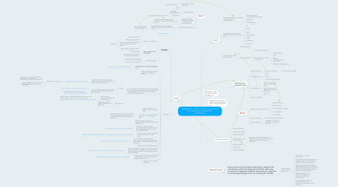 Mind Map: 'Radicalization' of Dutch citizens as a response to the 'migrant crisis'/'Retreat from multiculturalism'