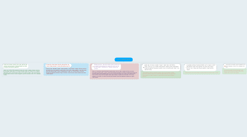 Mind Map: Copy of TPACK  לקראת