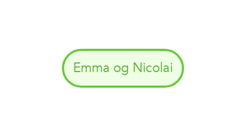 Mind Map: Emma og Nicolai