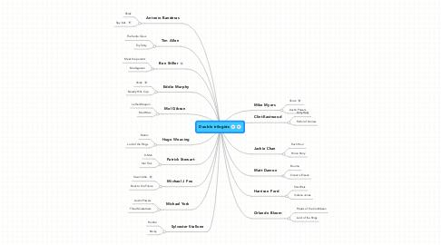 Mind Map: Double trilogists