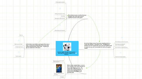 Mind Map: Autumn nights brought soccer games that held the greatest weight in my memory.