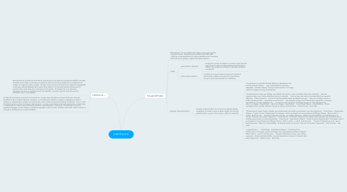 Mind Map: CAPITULO 8