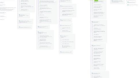 Mind Map: Обеспечение ЗИ в ИС