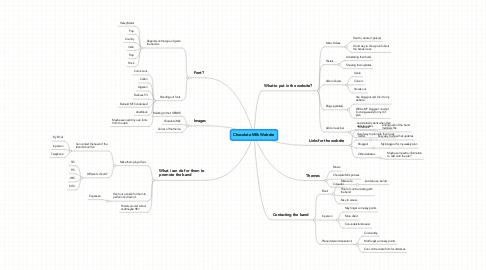 Mind Map: Chocolate Milk Website