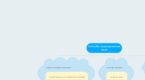 Mind Map: Способы моделирования задач