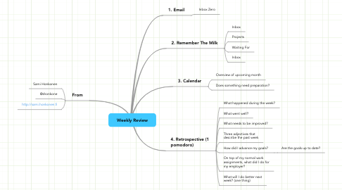 Mind Map: Weekly Review