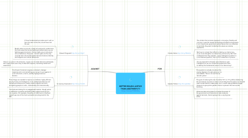 Mind Map: BETTER ROUGH JUSTICETHAN ANOTHER 9/11http://bit.ly/9SBGXq