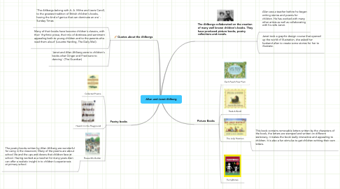 Mind Map: Allan and Janet Ahlberg