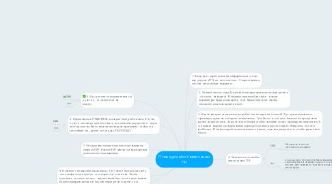Mind Map: План курса по Увеличению ПЧ