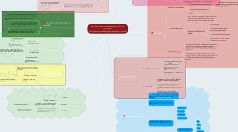 Mind Map: Le réseau des médiathèques de  Plaine commune http://www.mediatheques-plainecommune.fr