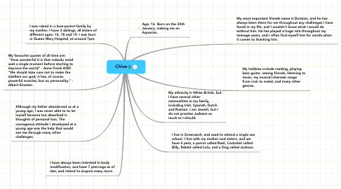 Mind Map: Chloe (: