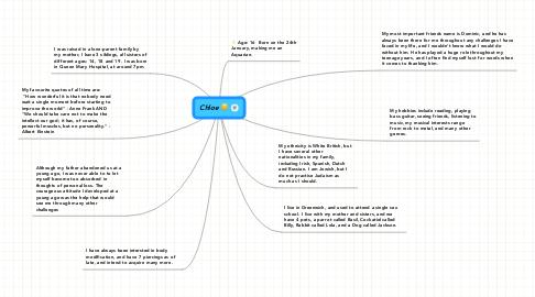 Mind Map: Chloe (: