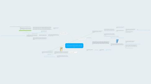 Mind Map: Thesis: There is a too big difference between upper class and low class child's in money for education which makes the american dream hard to accomplish for the lower class kids.