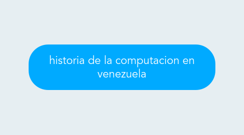 Mind Map: historia de la computacion en venezuela