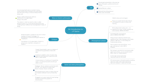 Mind Map: An Introduction to J.P.Sartre