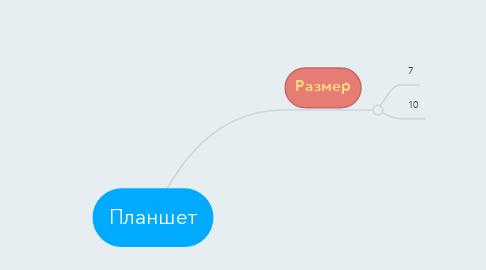 Mind Map: Планшет