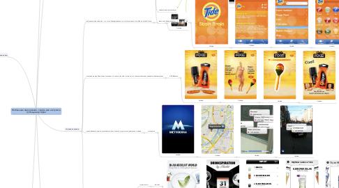 Mind Map: Мобильные приложения - завтра уже наступило (с) Владимир Гарев