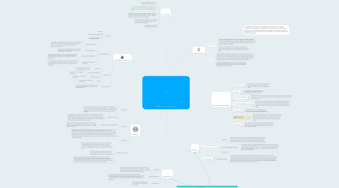 Mind Map: Makoko Water Solutions