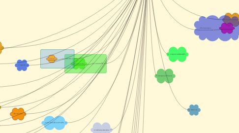 Mind Map: จ