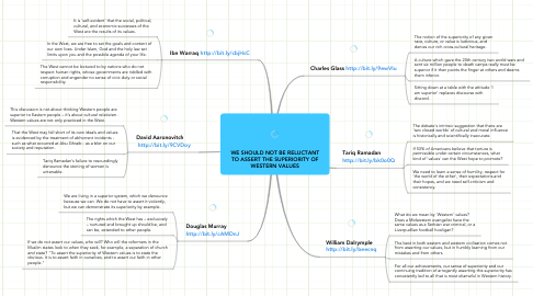 Mind Map: WE SHOULD NOT BE RELUCTANTTO ASSERT THE SUPERIORITY OFWESTERN VALUES