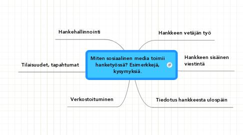 Mind Map: Miten sosiaalinen media toimii hanketyössä? Esimerkkejä, kysymyksiä.