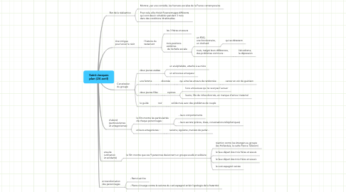 Mind Map: Saint-Jacques plan (24 avril)