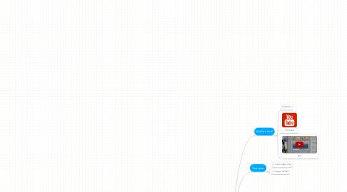 Mind Map: Recursos pagina wed