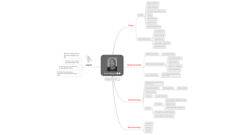 Mind Map: Achim Rögener