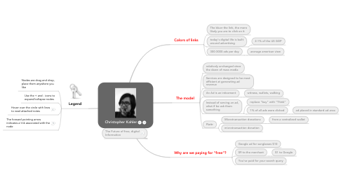 Mind Map: Christopher Kahler