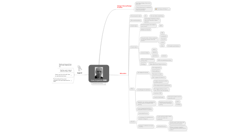Mind Map: Peter Purgathofer