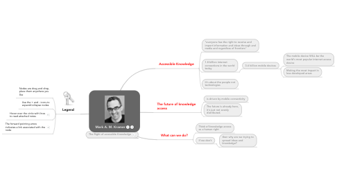 Mind Map: Mark A. M. Kramer