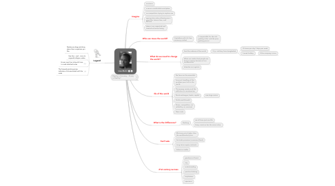 Mind Map: Lisa Muhr