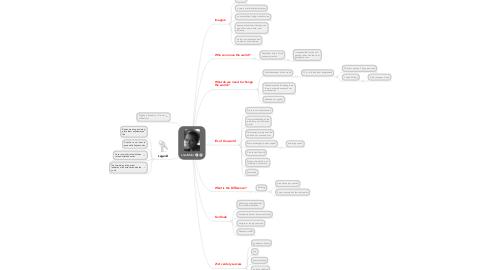 Mind Map: Lisa Muhr