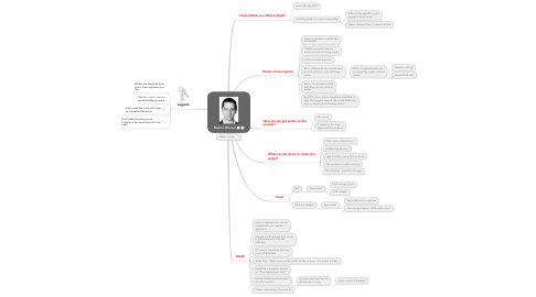 Mind Map: Martin Wesian
