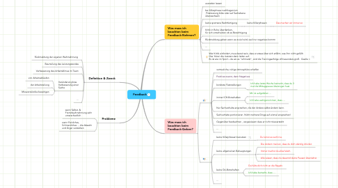 Mind Map: Feedback
