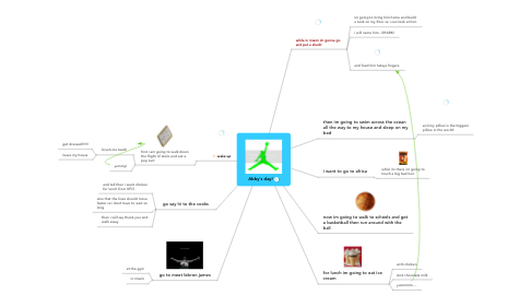 Mind Map: Abby's day!