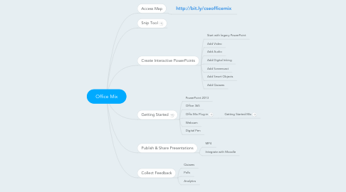 Mind Map: Office Mix