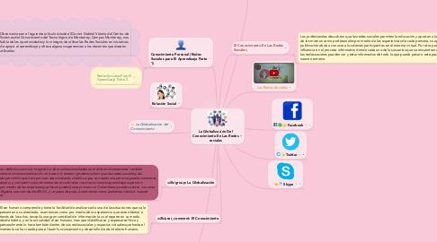 Mind Map: La Globalización Del Conocimiento En Las Redes sociales